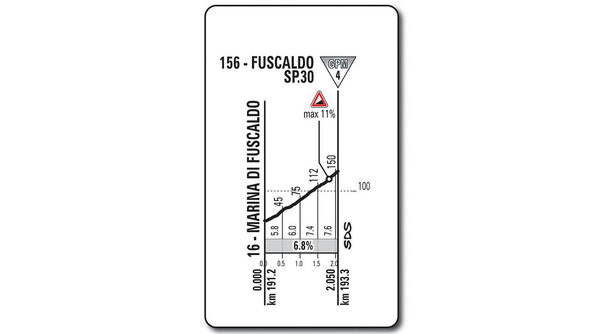 T06_S02_Fuscaldo_web