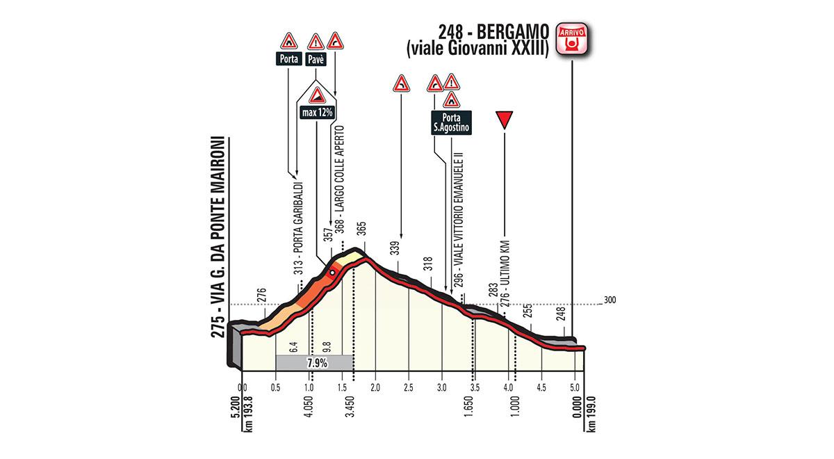 T15_Bergamo_ukm_web